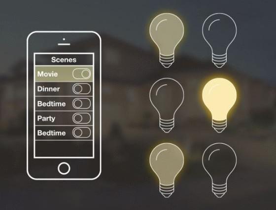 How Plum $693k raised on Fundable for their smart lighting app.