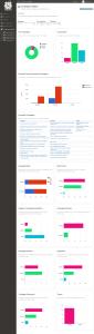 Krowdster-Analytics-5