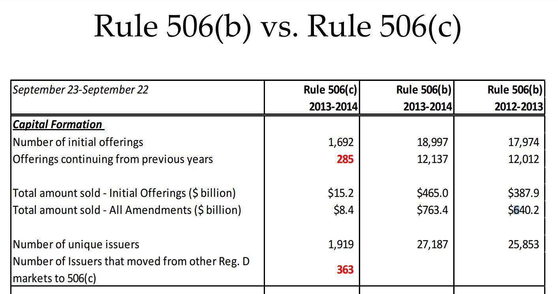 SEC_Stats